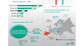 La Nueva España - Tenemos la TV  autonómica de menor coste de toda la Unión Europea
