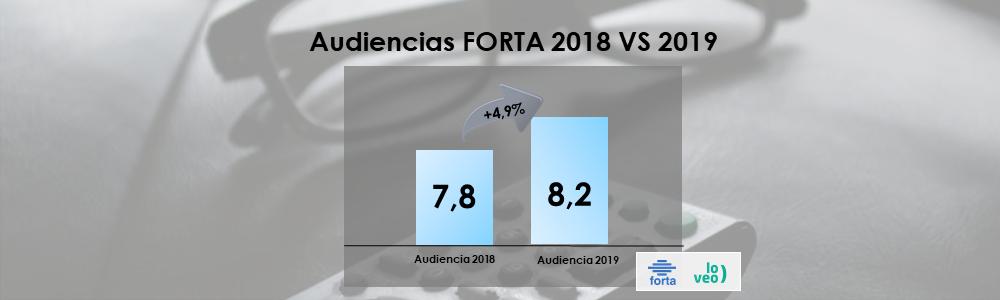 La cuota de audiencia de las autonómicas crece un 5% en 2019