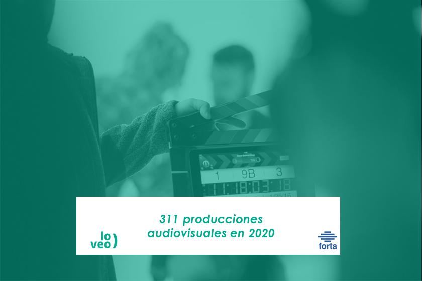 Las televisiones públicas autonómicas de FORTA financiaron 311 producciones audiovisuales en 2020